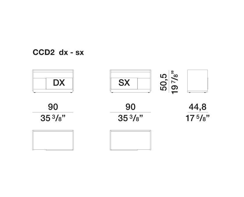 5050 - CCD2-dx-sx