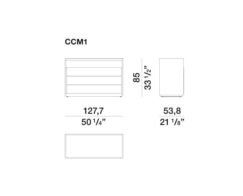 5050 - CCM1