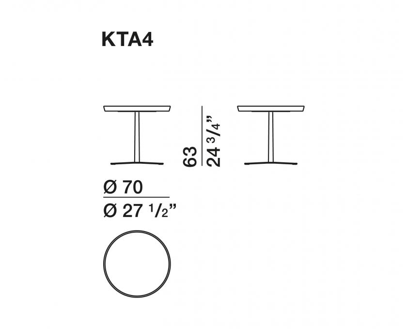 Kew - KTA4