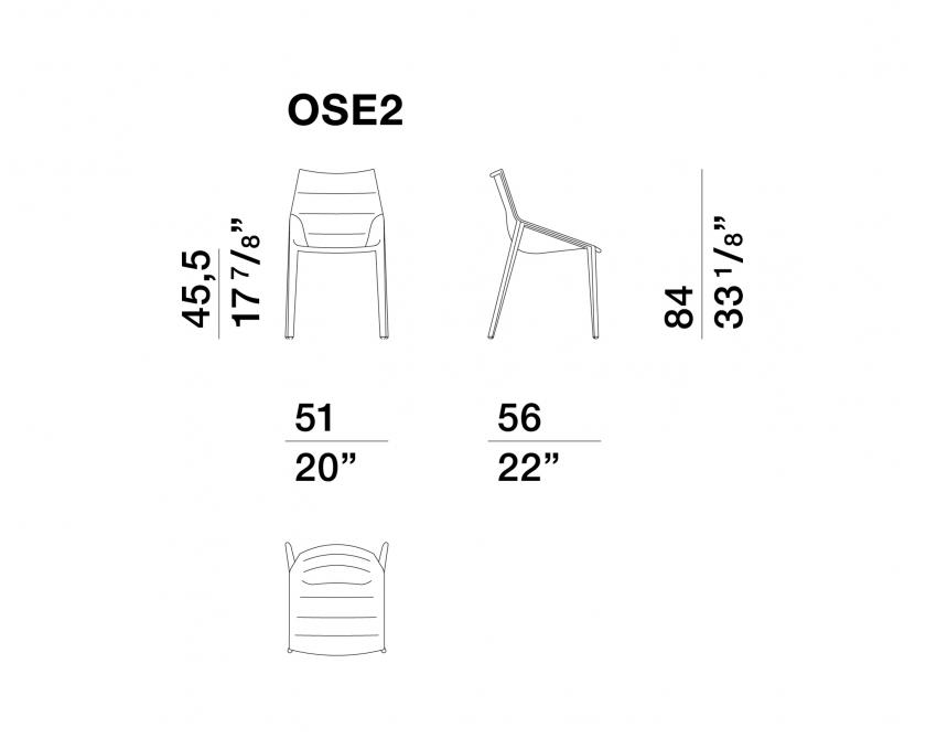 Outline - OSE2