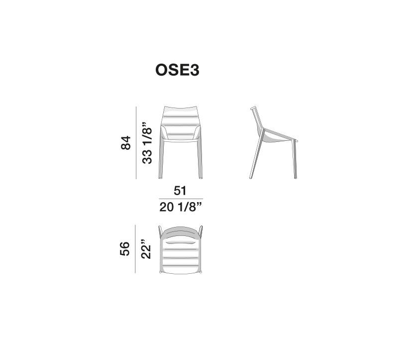 Outline - OSE3