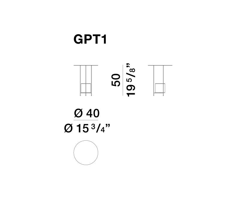 PannaCotta - GPT1