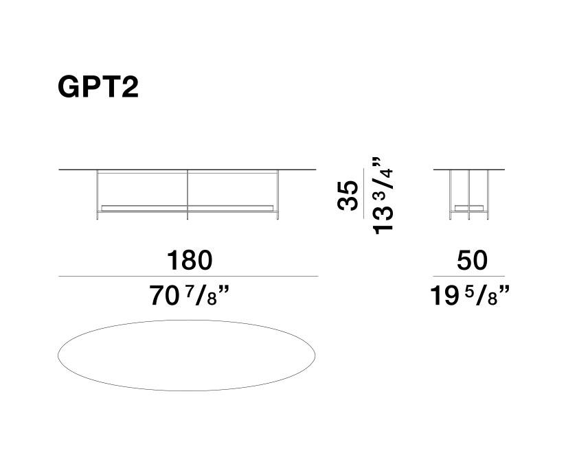 PannaCotta - GPT2