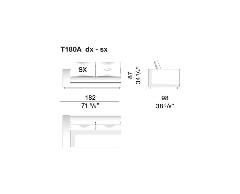 Reversi14 - T180A-dx-sx