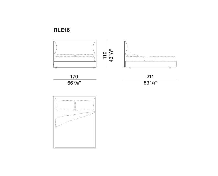 Ribbon - RLE16