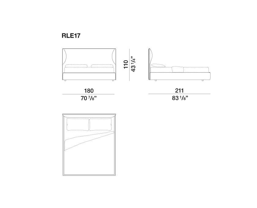 Ribbon - RLE17