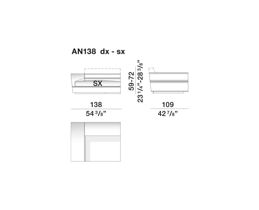 Turner - AN138-dx-sx