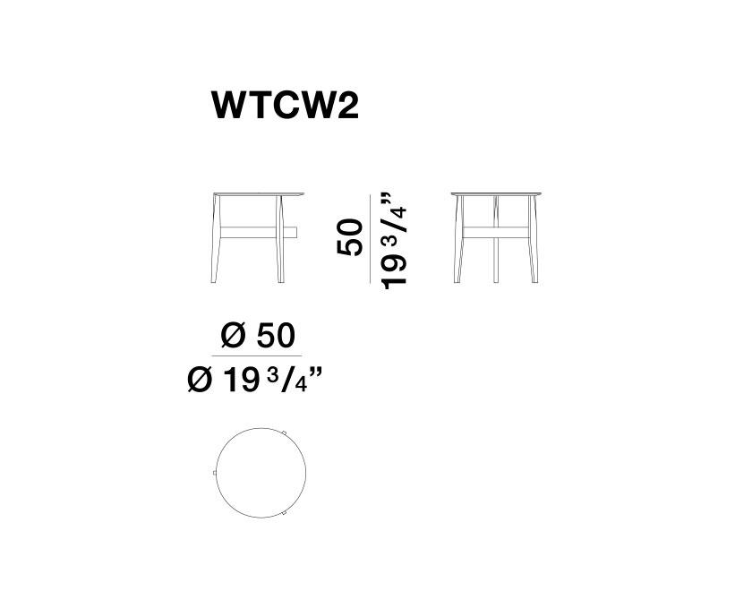When - WTCW2