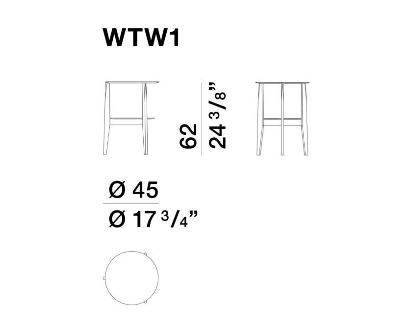 When - WTW1